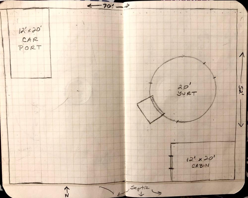 home site sketch